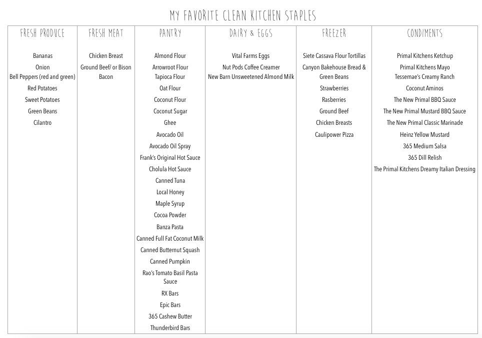 A list of my favorite clean kitchen staples